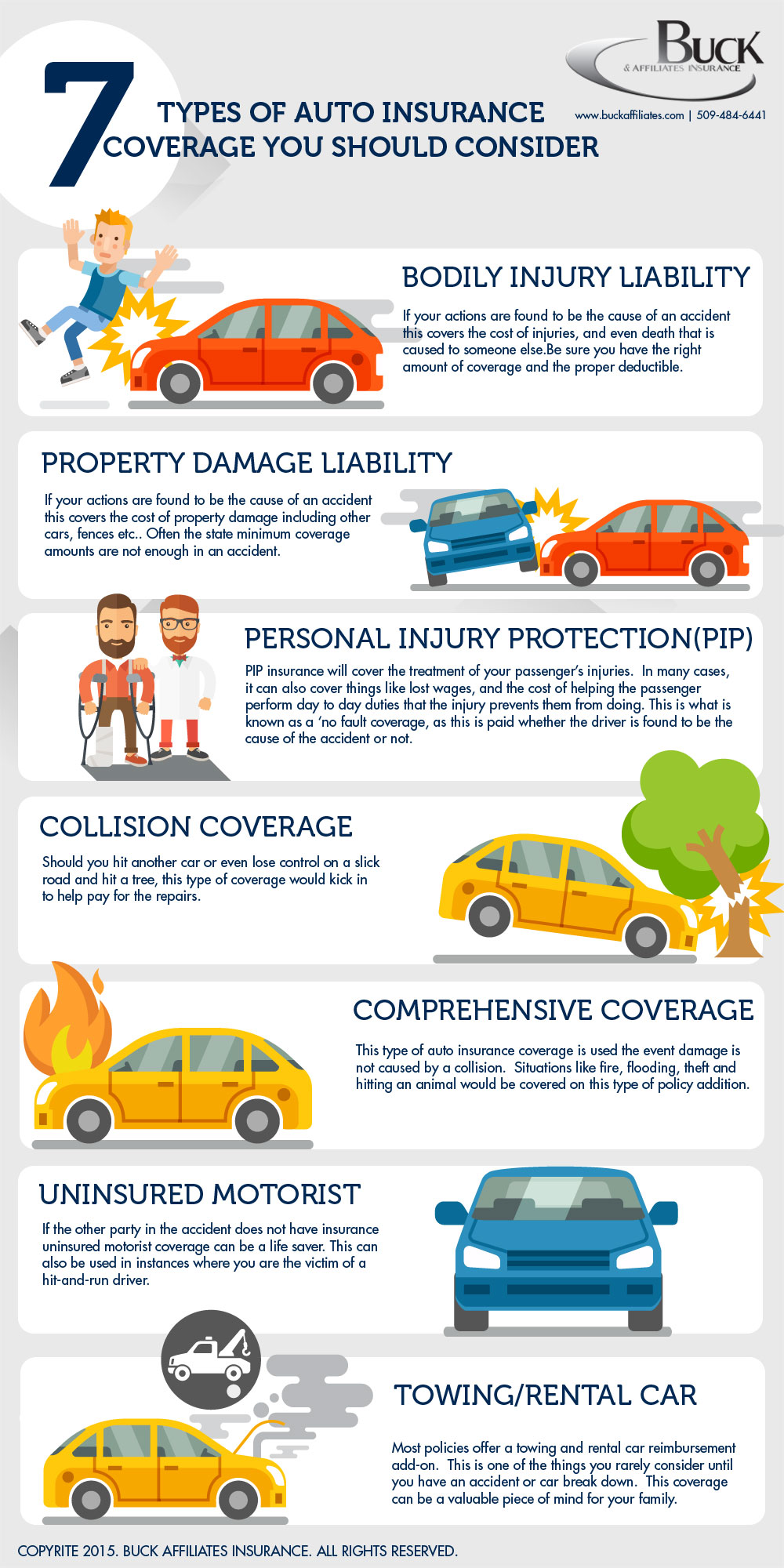 Securing Low cost Automotive Insurance coverage Key Elements That